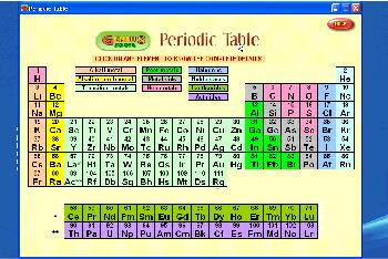 Periodic table of chemical elements 30 download free trial video and screenshots urtaz Image collections