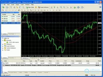 Fx trading station download
