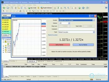 Download metatrader 4 ic markeder